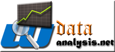 webdataanalysis.net