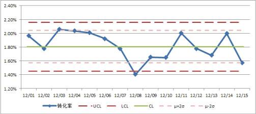 p-chart-sample