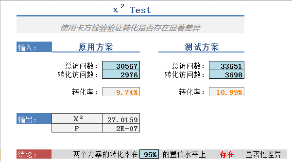 chi-square-test-sample