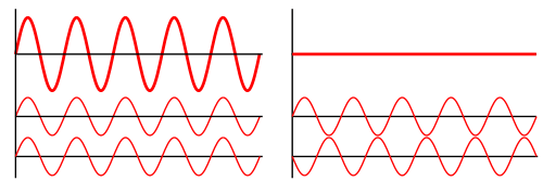 Interference-of-two_waves